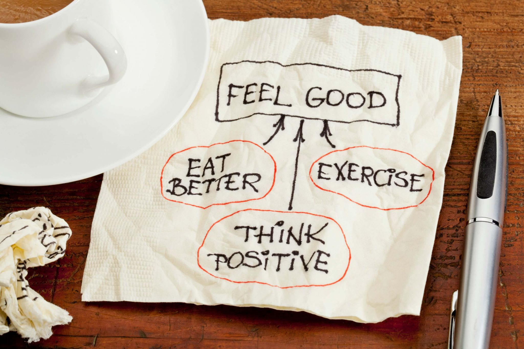 benefits of positive thinking on health - feel good flow chart on a napkin with a cup of coffee